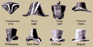 Hats-history