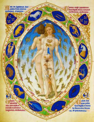 Astrological man limbourg
