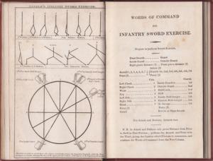 Fencing book