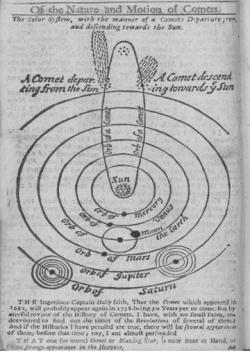 LD-Comets-1709